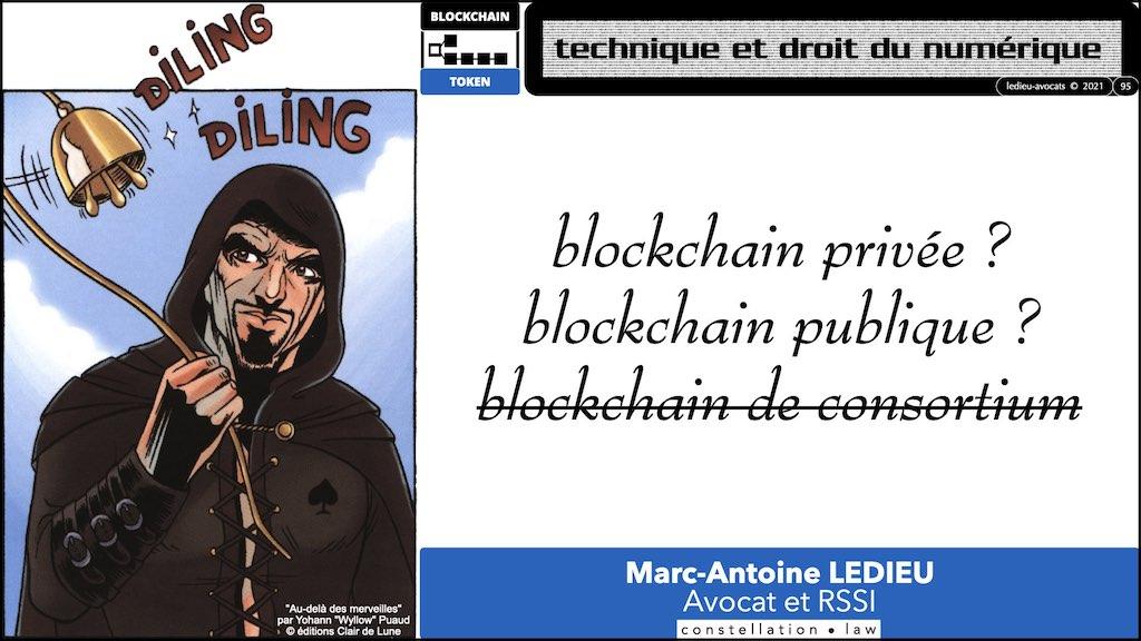 #353-02 blockchain expliquée aux décideurs © ledieu-avocats technique droit numérique.095