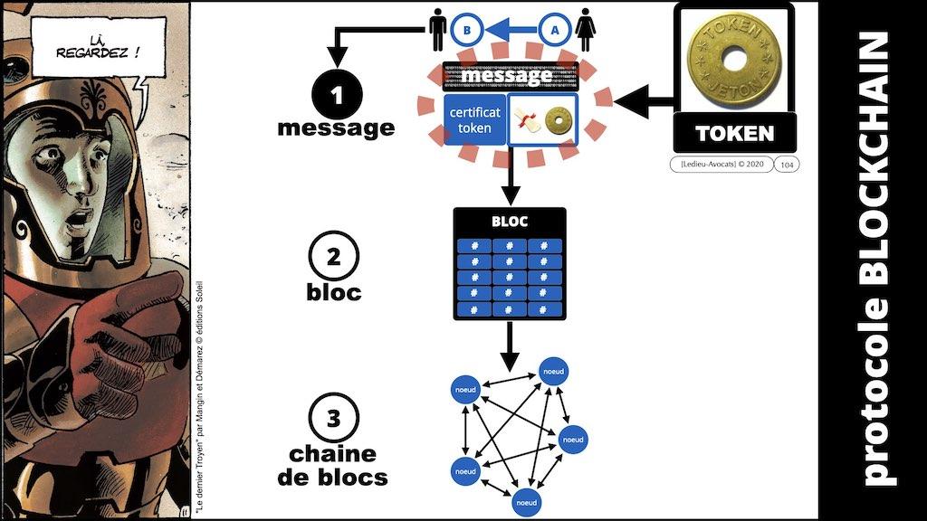 #353-02 blockchain expliquée aux décideurs © ledieu-avocats technique droit numérique.104