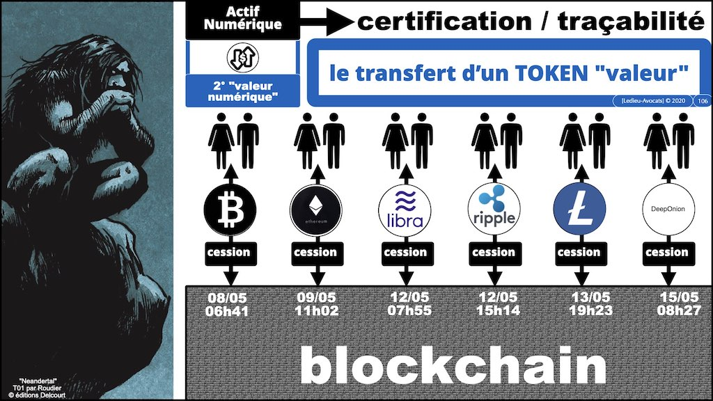 #353-02 blockchain expliquée aux décideurs © ledieu-avocats technique droit numérique.106