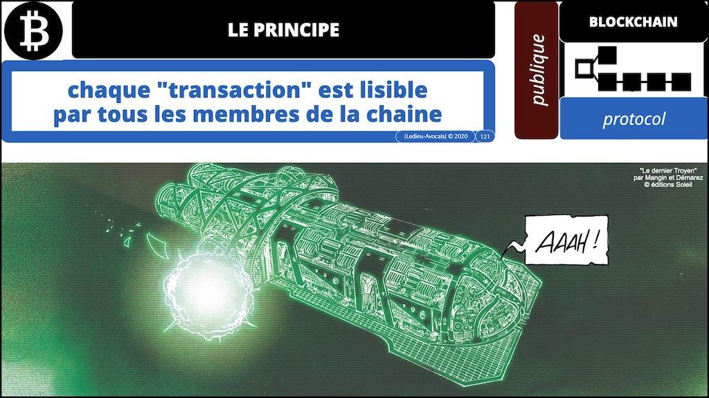 #353-02 blockchain expliquée aux décideurs © ledieu-avocats technique droit numérique.121