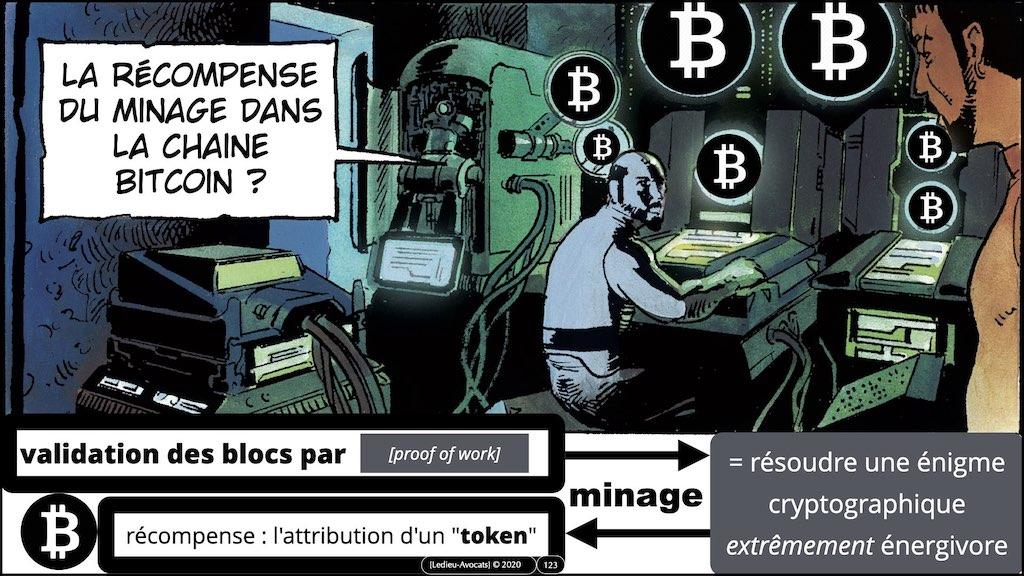 #353-02 blockchain expliquée aux décideurs © ledieu-avocats technique droit numérique.123