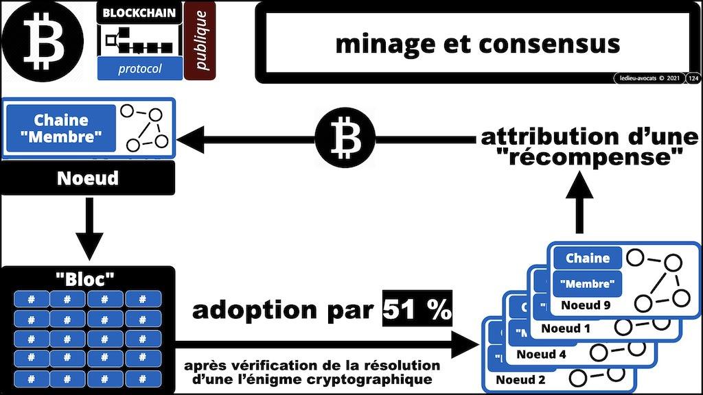 #353-02 blockchain expliquée aux décideurs © ledieu-avocats technique droit numérique.124