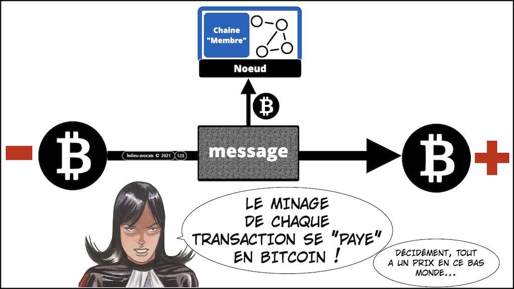 #353-02 blockchain expliquée aux décideurs © ledieu-avocats technique droit numérique.125