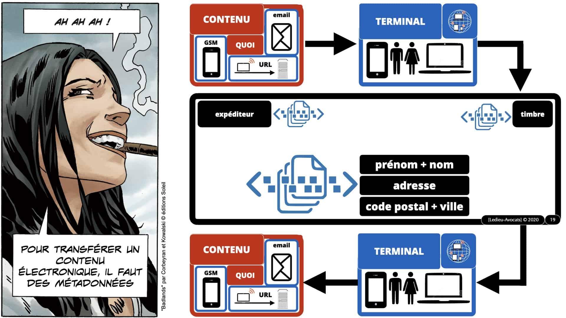 données de contenu métadonnées données personnelles : les métadonnées sont SUR l'enveloppe, pas dedans !
