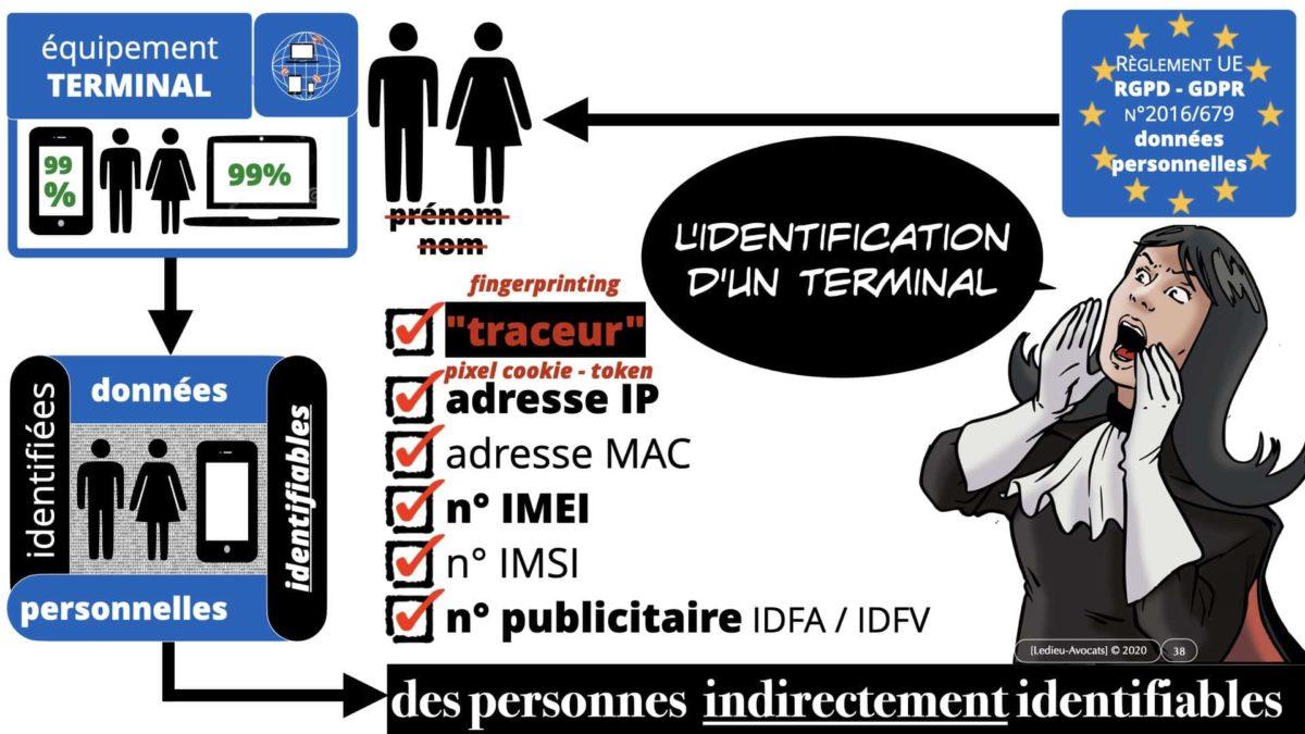 métadonnées données personnelles : les données à caractère personnel identifiant directement un terminal, DONC identifiant indirectement une personne