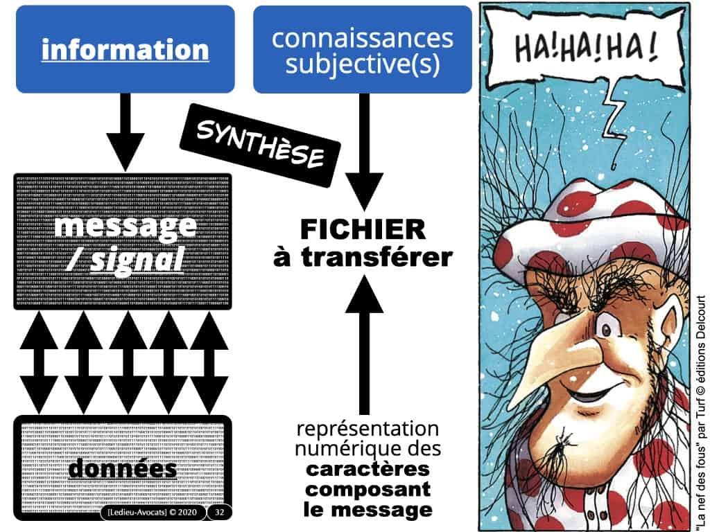 information message support signal données numériques binaires ?