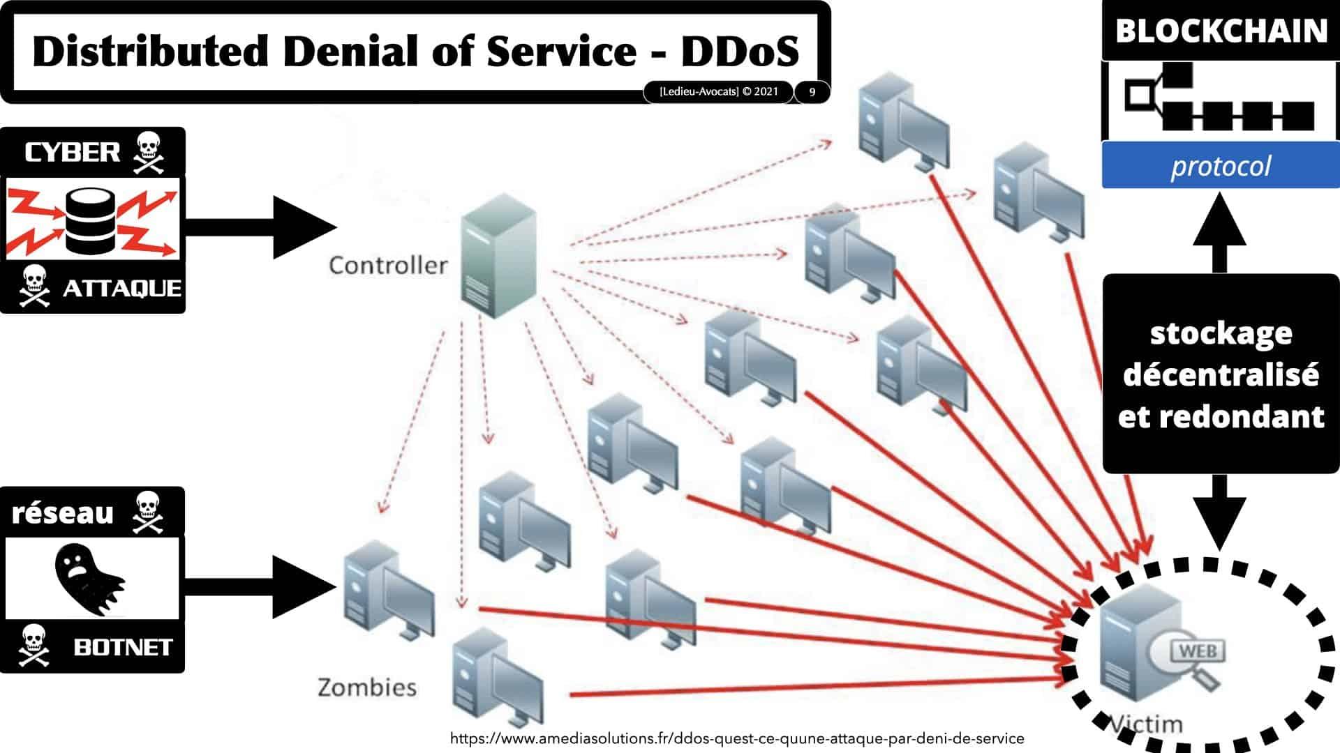 328 blockchain et cyber sécurité podcast NoLimitSecu © Ledieu-Avocats un moyen de lutter contre les attaques DDoS
