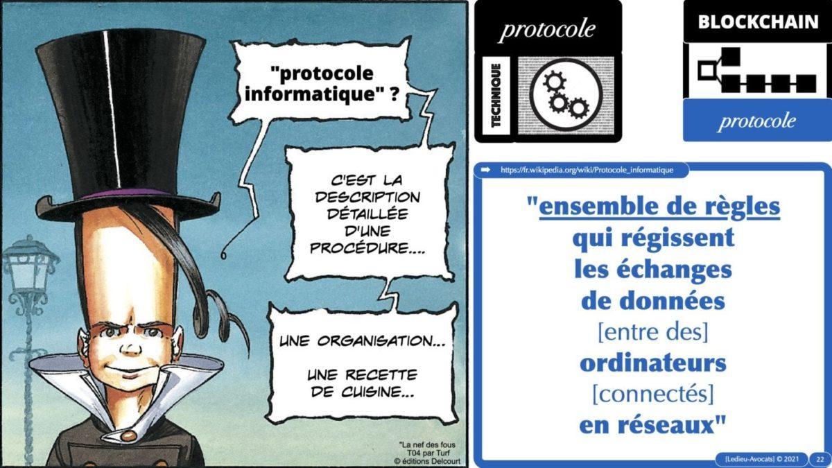 332 ALGORITHME PROTOCOLE protection innovation numérique ©Ledieu-Avocats 19-05-2021.022