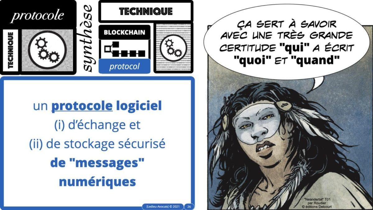 332 ALGORITHME PROTOCOLE protection innovation numérique ©Ledieu-Avocats 19-05-2021.026