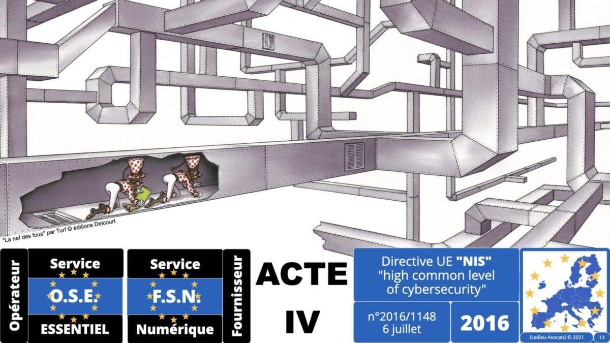342 cyber sécurité #2 OIV OSE analyse risque EBIOS RM © Ledieu-avocat 15-07-2021.013