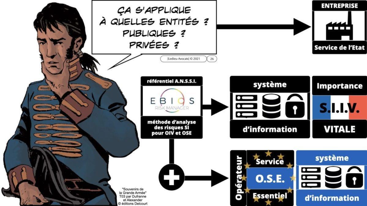 342 cyber sécurité #2 OIV OSE analyse risque EBIOS RM © Ledieu-avocat 15-07-2021.026