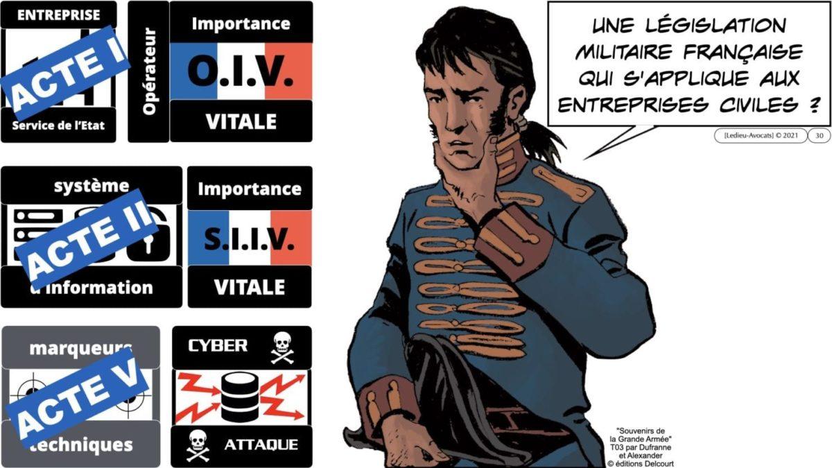 342 cyber sécurité #2 OIV OSE analyse risque EBIOS RM © Ledieu-avocat 15-07-2021.030
