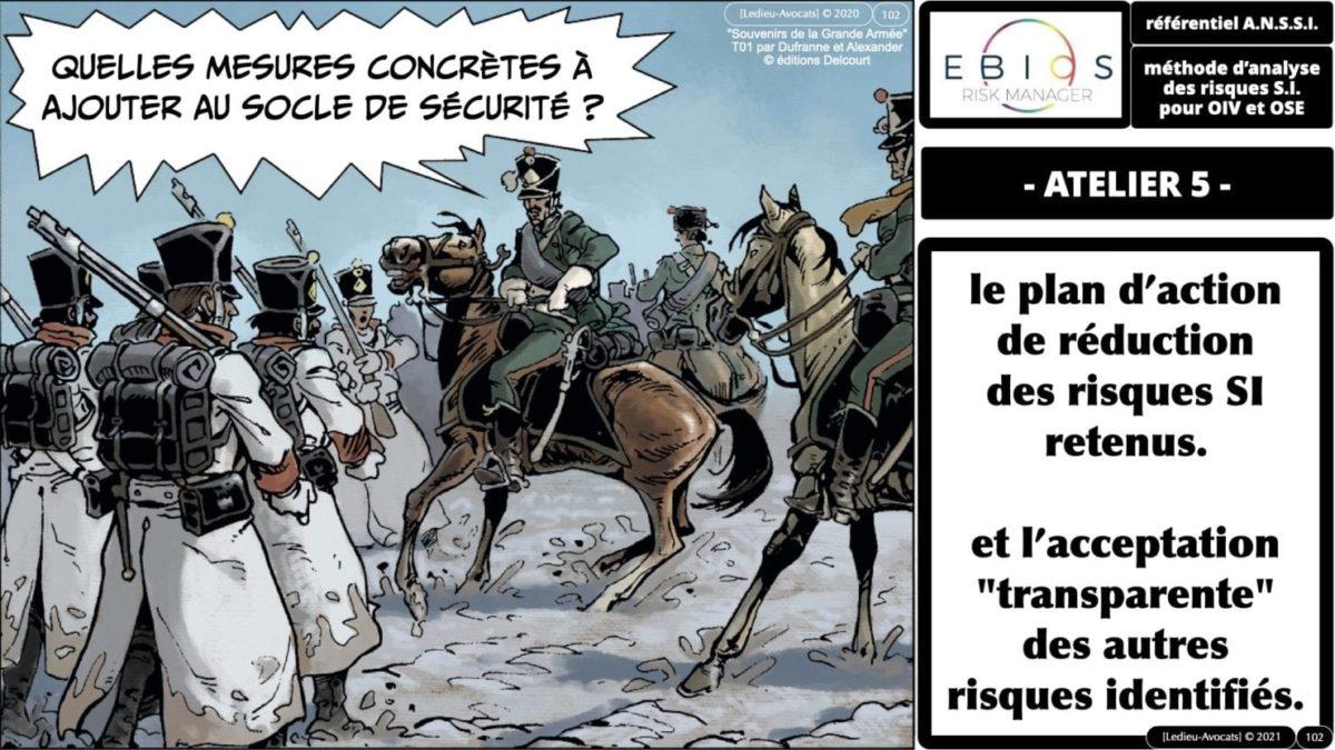 342 cyber sécurité #2 OIV OSE analyse risque EBIOS RM © Ledieu-avocat 15-07-2021.102