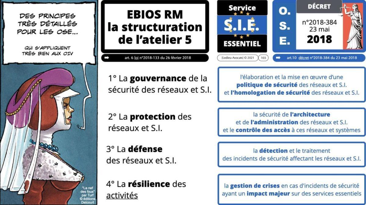 342 cyber sécurité #2 OIV OSE analyse risque EBIOS RM © Ledieu-avocat 15-07-2021.103