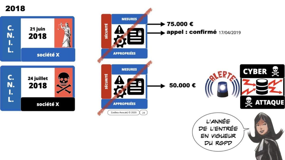 RGPD e-Privacy principes actualité jurisprudence ©Ledieu-Avocats 25-06-2021.024