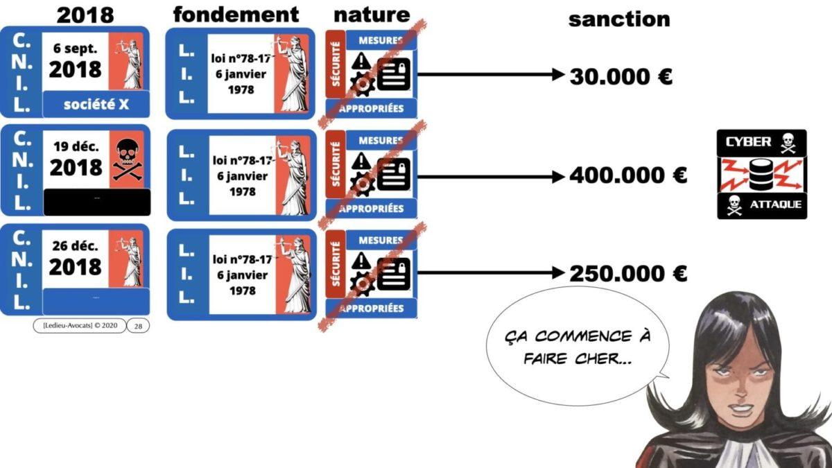 RGPD e-Privacy principes actualité jurisprudence ©Ledieu-Avocats 25-06-2021.028