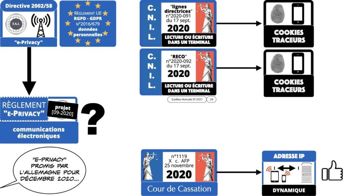 RGPD e-Privacy principes actualité jurisprudence ©Ledieu-Avocats 25-06-2021.039
