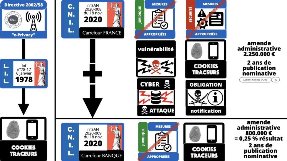 RGPD e-Privacy principes actualité jurisprudence ©Ledieu-Avocats 25-06-2021.040