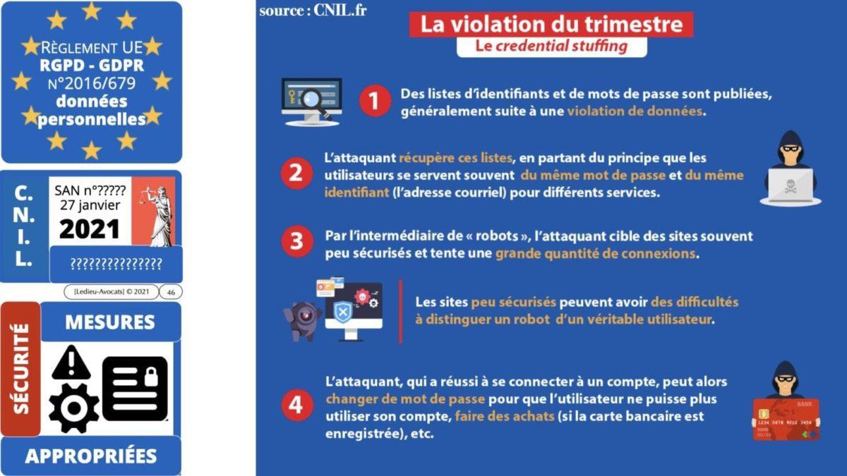 RGPD e-Privacy principes actualité jurisprudence ©Ledieu-Avocats 25-06-2021.046