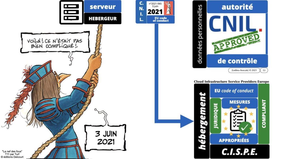 RGPD e-Privacy principes actualité jurisprudence ©Ledieu-Avocats 25-06-2021.053