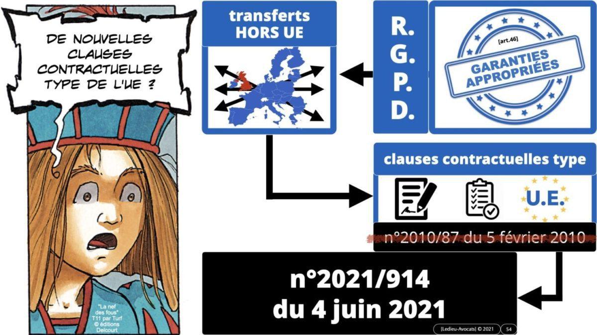 RGPD e-Privacy principes actualité jurisprudence ©Ledieu-Avocats 25-06-2021.054