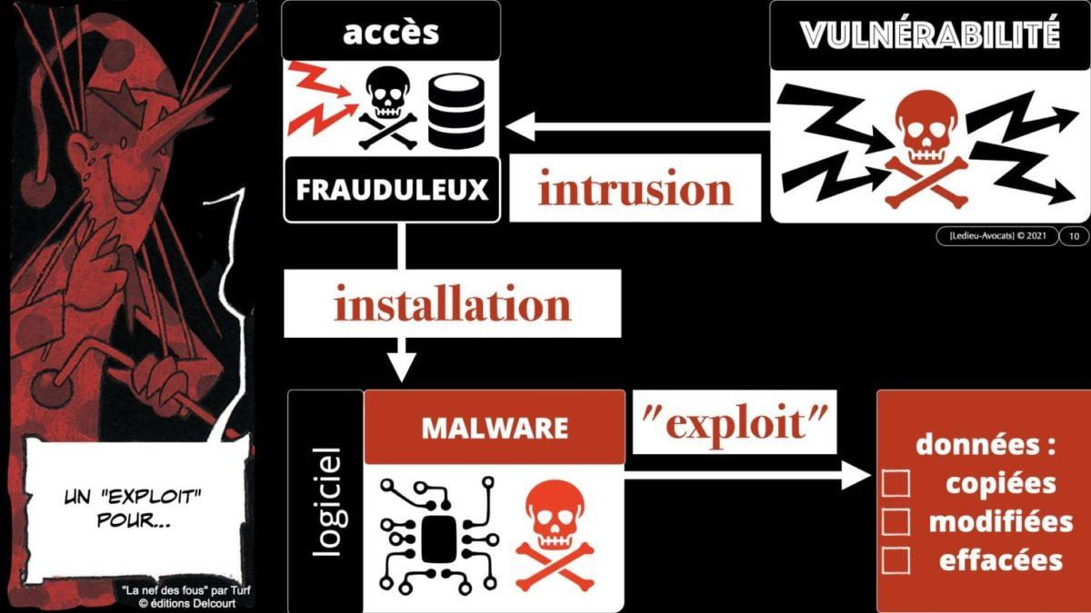 """(la simulation de) cyberattaque du 9 juillet 2021 """"Cyber Polygon"""""""