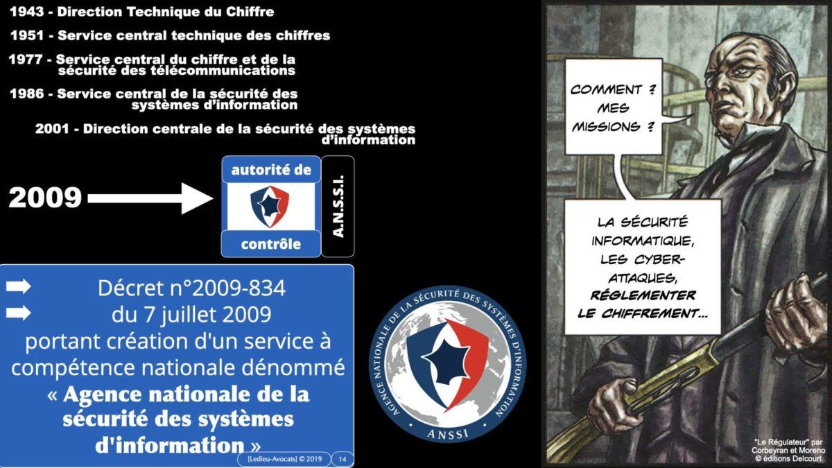 299 NoLimitSecu les grands leaks de lhistoire du cyber © Ledieu-Avocats 2020.014