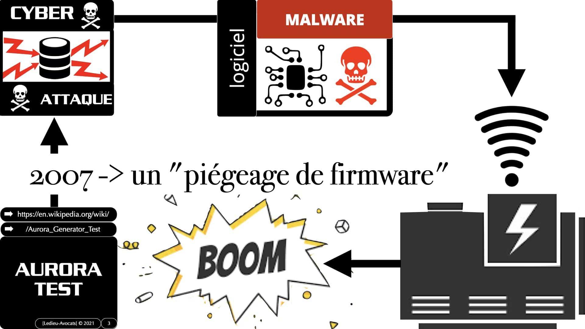 les grandes cyber attaques sur les systèmes industriels