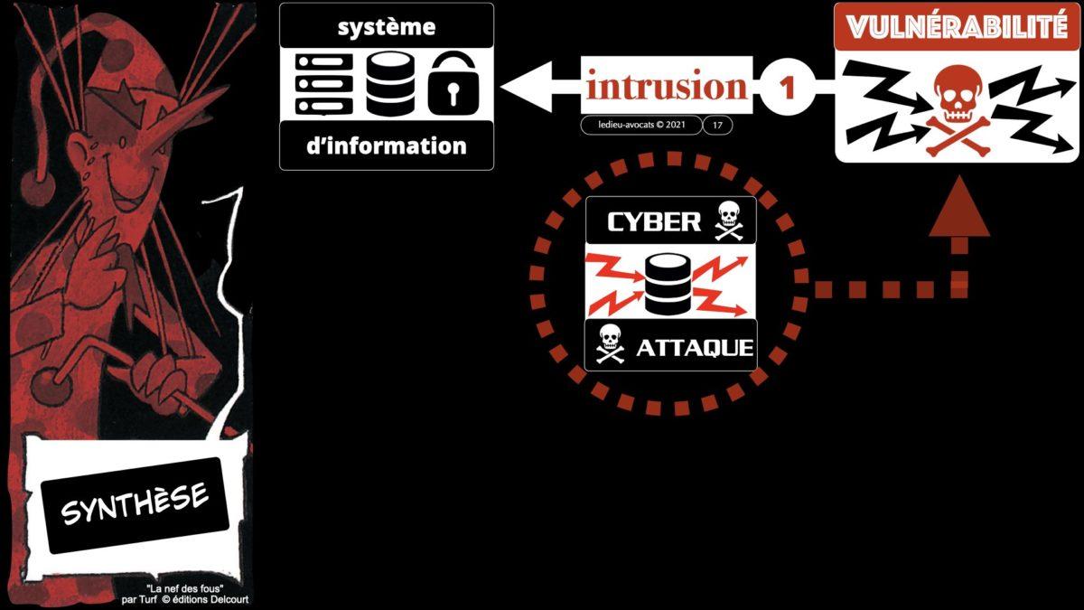 344 GESTION CRISE CYBER © Ledieu-Avocats technique droit numérique 07-09-2021.017