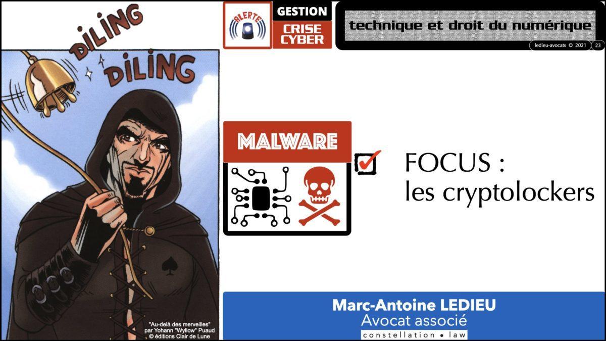 344 GESTION CRISE CYBER © Ledieu-Avocats technique droit numérique 07-09-2021.023