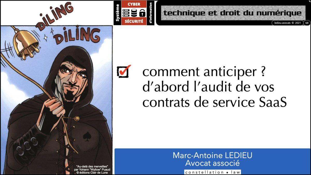344 GESTION CRISE CYBER © Ledieu-Avocats technique droit numérique 07-09-2021.068