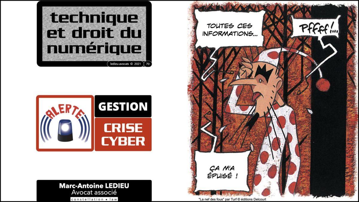 344 GESTION CRISE CYBER © Ledieu-Avocats technique droit numérique 07-09-2021.070
