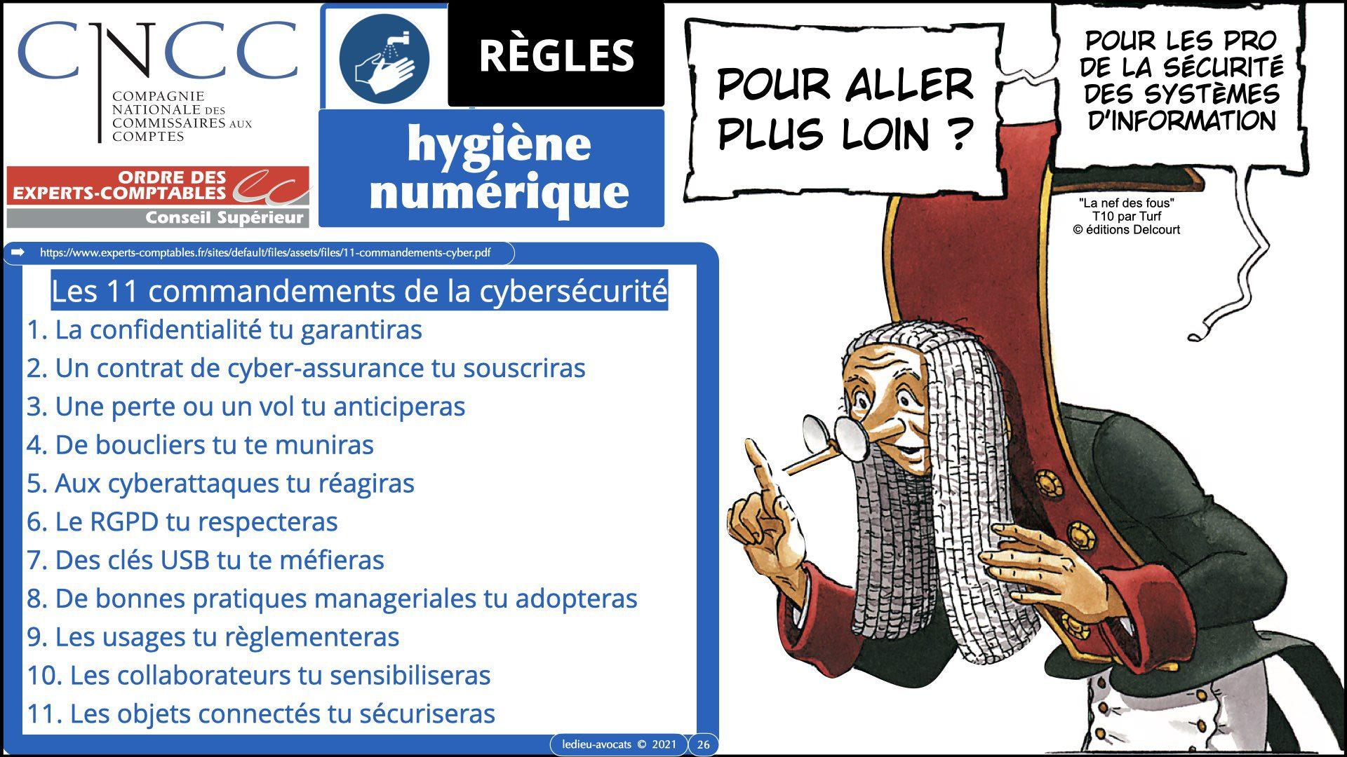 345 10 commandements hygiène numérique © Ledieu-Avocats technique droit numérique 07-09-2021.026