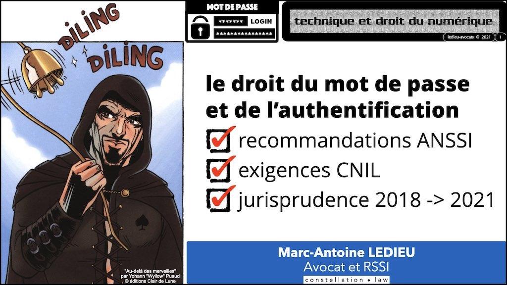 347 droit MOT PASSE authentification ANSSI + CNIL + jurisprudence 2018->2021 © Ledieu-Avocats technique droit numérique.001