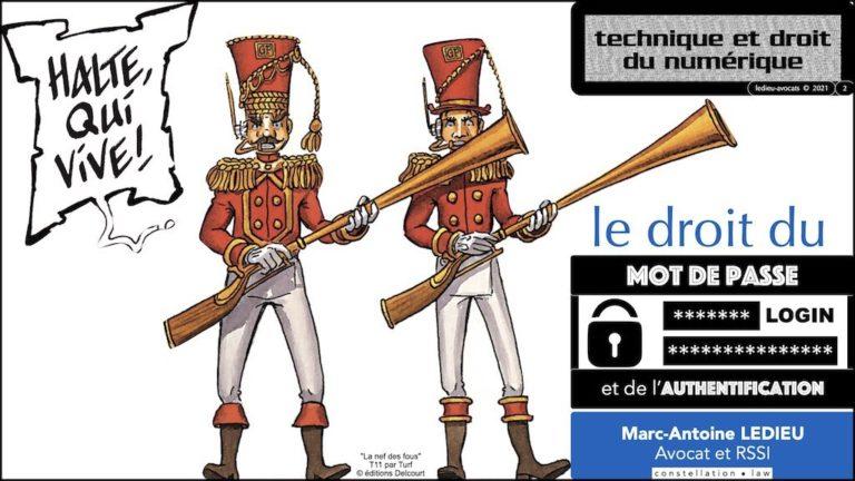 #347 le droit du MOT de PASSE authentification ANSSI + CNIL + jurisprudence 2018->2021 © Ledieu-Avocats technique droit numérique 1024 x 576 x 72