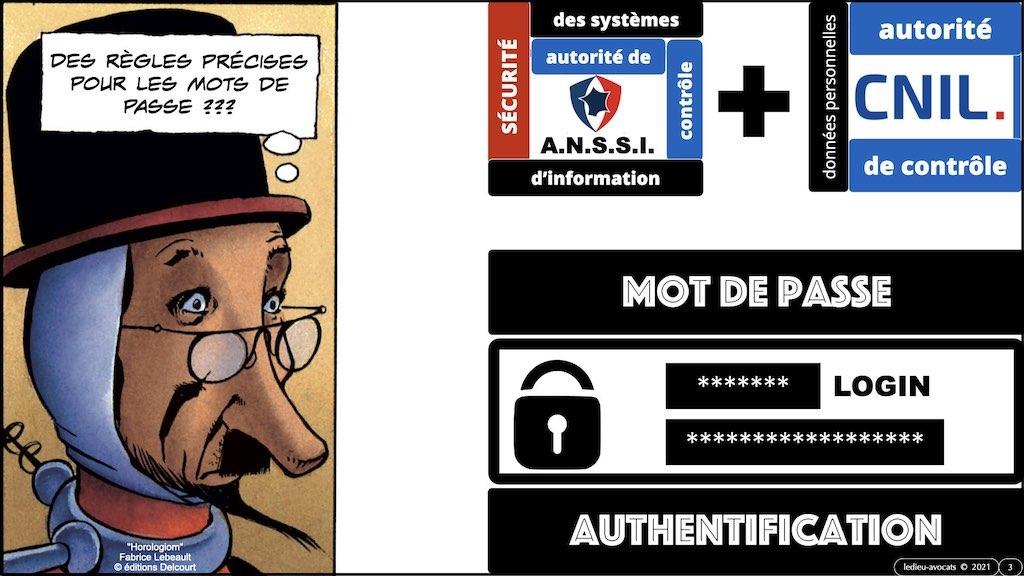 347 droit MOT PASSE authentification ANSSI + CNIL + jurisprudence 2018->2021 © Ledieu-Avocats technique droit numérique.003