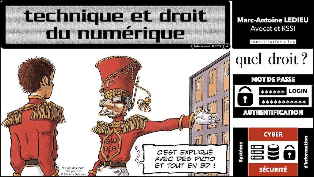 347 droit MOT PASSE authentification ANSSI + CNIL + jurisprudence 2018->2021 © Ledieu-Avocats technique droit numérique.006