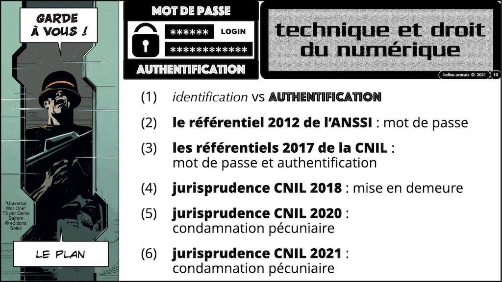 347 droit MOT PASSE authentification ANSSI + CNIL + jurisprudence 2018->2021 © Ledieu-Avocats technique droit numérique.010
