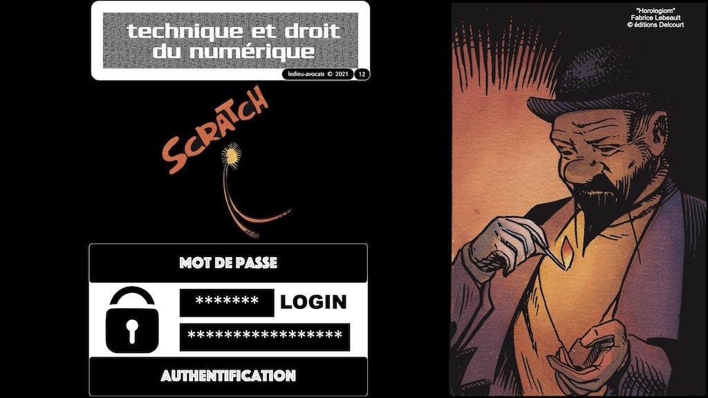 347 droit MOT PASSE authentification ANSSI + CNIL + jurisprudence 2018->2021 © Ledieu-Avocats technique droit numérique.012