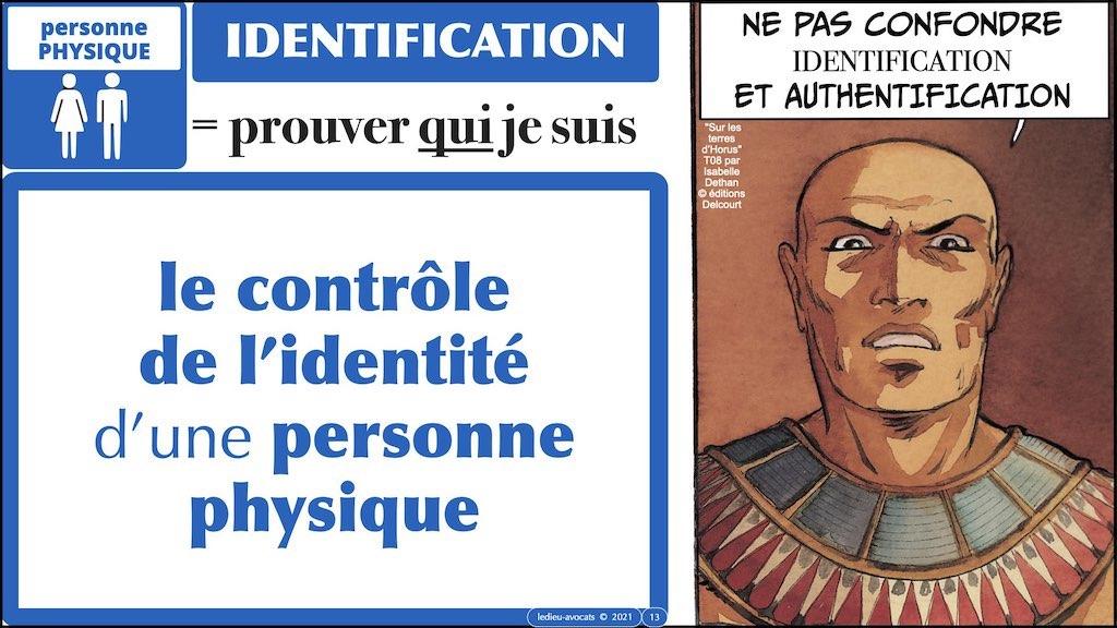 347 droit MOT PASSE authentification ANSSI + CNIL + jurisprudence 2018->2021 © Ledieu-Avocats technique droit numérique.013