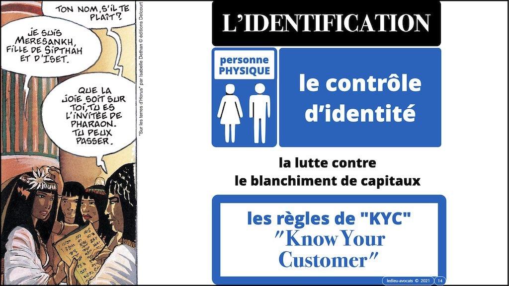 347 droit MOT PASSE authentification ANSSI + CNIL + jurisprudence 2018->2021 © Ledieu-Avocats technique droit numérique.014
