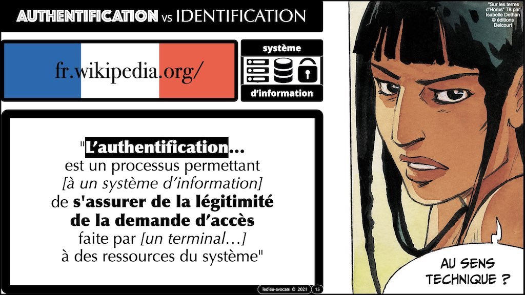 347 droit MOT PASSE authentification ANSSI + CNIL + jurisprudence 2018->2021 © Ledieu-Avocats technique droit numérique.015
