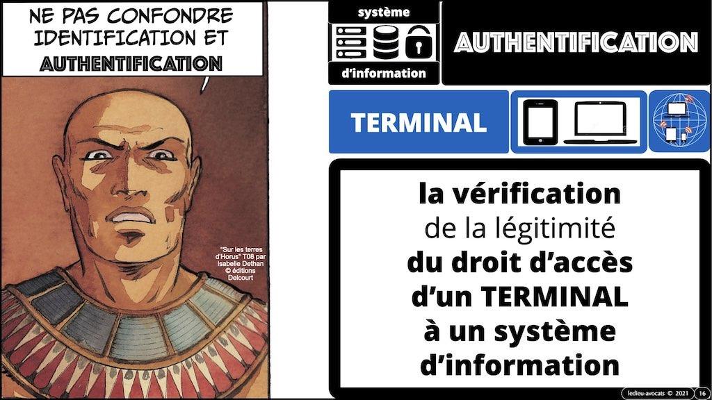 AUTHENTIFICATION droit MOT PASSE authentification ANSSI + CNIL + jurisprudence 2018->2021 © Ledieu-Avocats