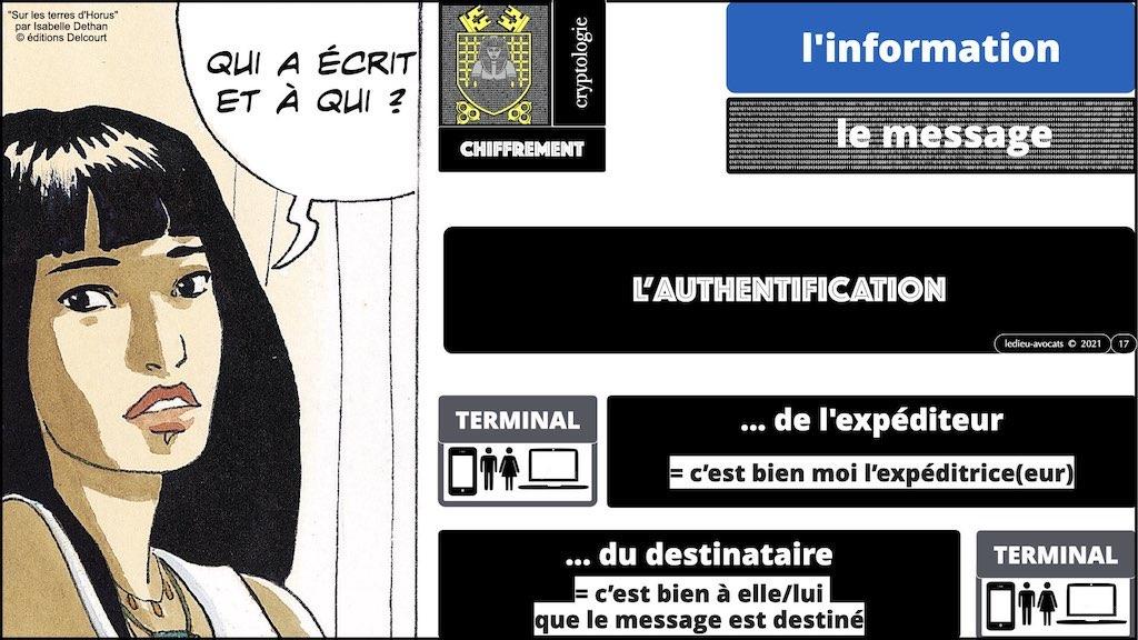 347 droit MOT PASSE authentification ANSSI + CNIL + jurisprudence 2018->2021 © Ledieu-Avocats technique droit numérique.017