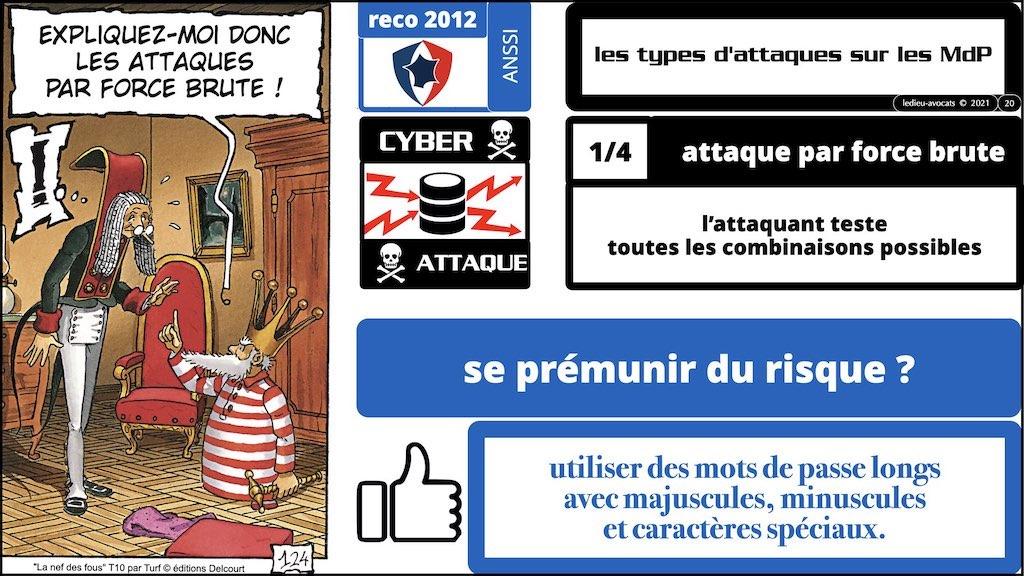 347 droit MOT PASSE authentification ANSSI + CNIL + jurisprudence 2018->2021 © Ledieu-Avocats technique droit numérique.020