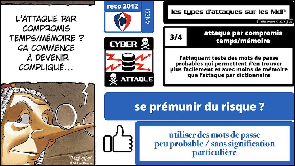 347 droit MOT PASSE authentification ANSSI + CNIL + jurisprudence 2018->2021 © Ledieu-Avocats technique droit numérique.022