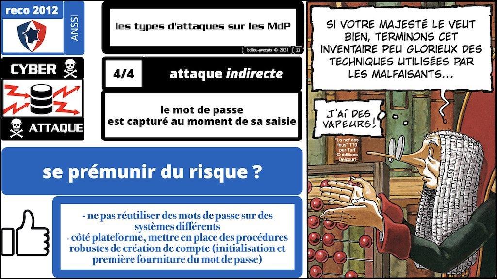 347 droit MOT PASSE authentification ANSSI + CNIL + jurisprudence 2018->2021 © Ledieu-Avocats technique droit numérique.023