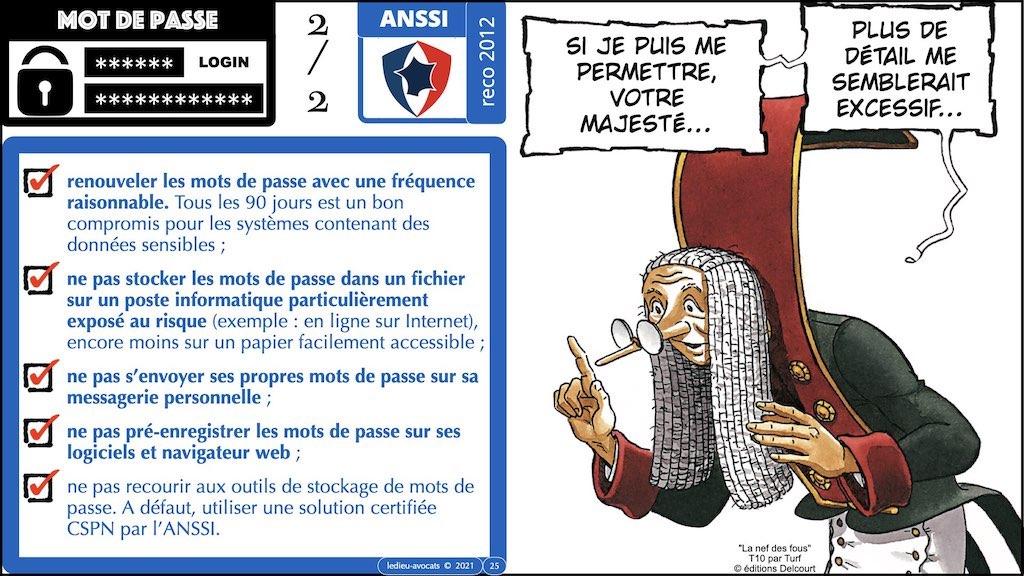 347 droit MOT PASSE authentification ANSSI + CNIL + jurisprudence 2018->2021 © Ledieu-Avocats technique droit numérique.025