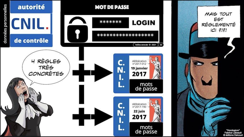347 droit MOT PASSE authentification ANSSI + CNIL + jurisprudence 2018->2021 © Ledieu-Avocats technique droit numérique.030