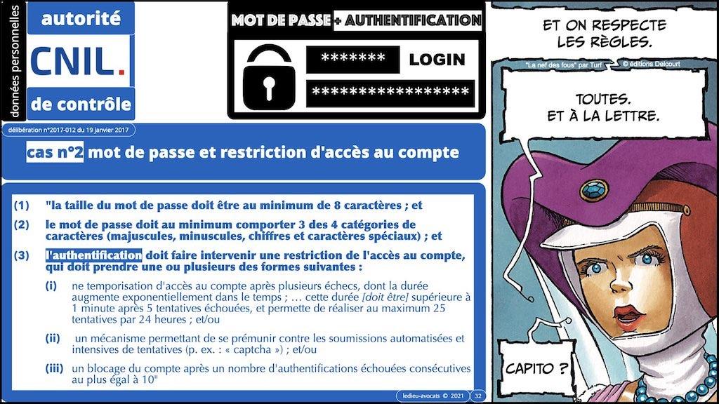 347 droit MOT PASSE authentification ANSSI + CNIL + jurisprudence 2018->2021 © Ledieu-Avocats technique droit numérique.032